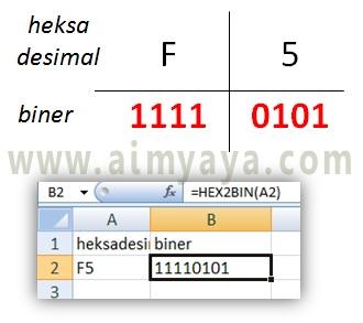 Cara menghitung bilangan hexa ke binary options 3 card brag betting rules in limit