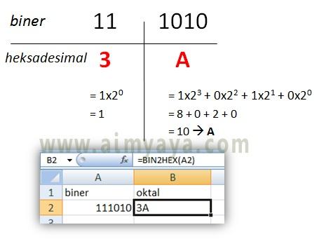 Cara menghitung bilangan hexa ke binary options tab betting vouchers for schools